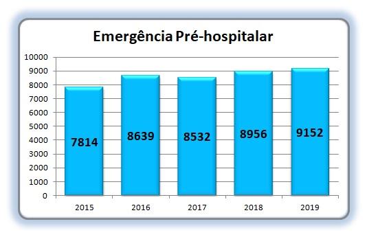 est emergencia 2019